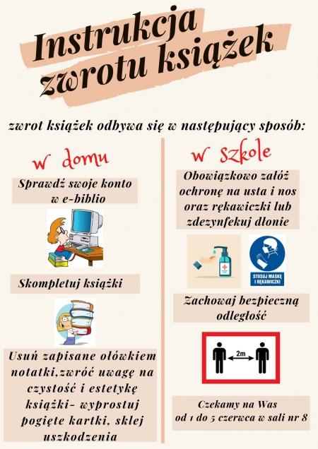 Procedura zwrotu książek (z wyjątkiem podręczników) w Szkole Podstawowej nr