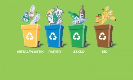 Segregacja śmieci 15.04.2021