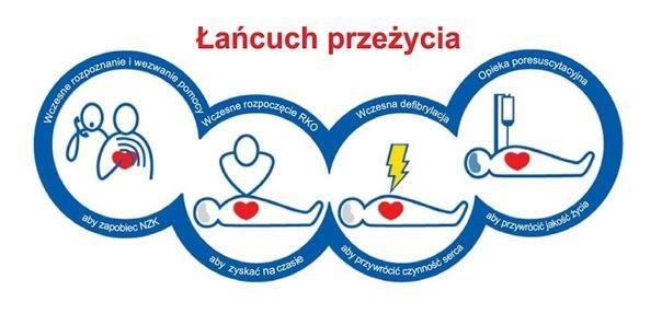 Szkolenie z pierwszej pomocy (RKO)
